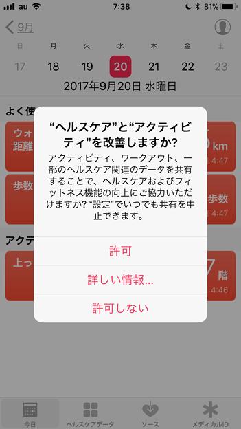 iOS 11:ヘルスケアアプリ初回起動時に表示されたアラート
