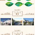 スマホで見た高蔵寺ニュータウン公式サイト - 2