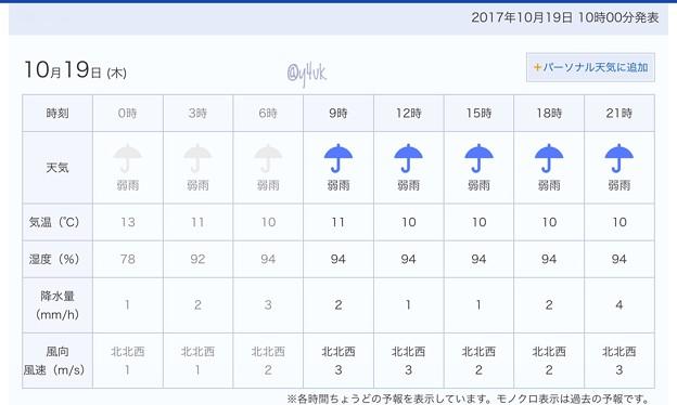 写真: 10月に10℃ ~とう(10)とう(10)秋は冬~さらに雨続き~60年ぶりの寒さ~12月並みmerryXmas!