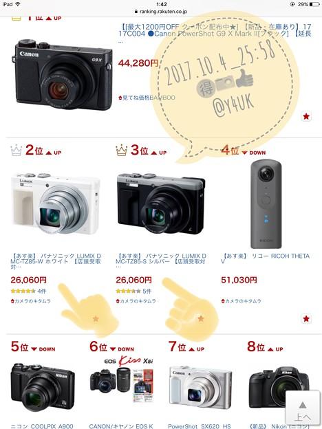 Photos: 10.4最安値で25:58購入!これ以上の値下げを待たないでポチって正解~その後どんどん高値へ…