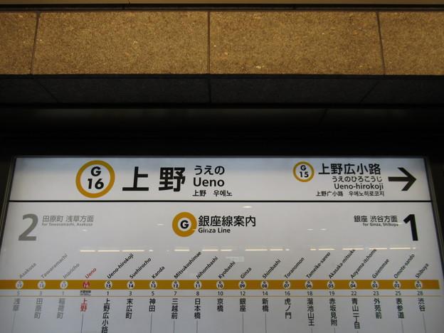 上野駅 駅名標【銀座線 渋谷方面】