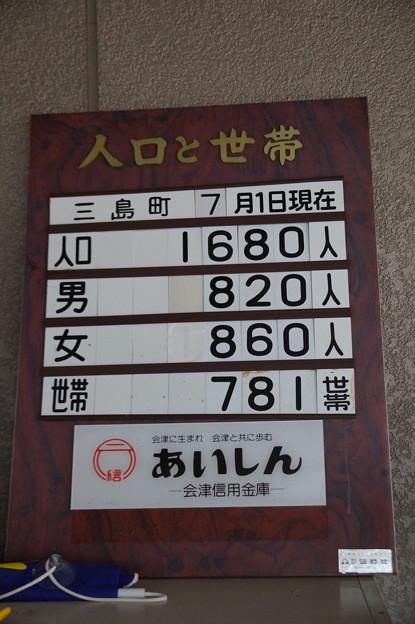 三島町 人口と世帯