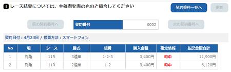 ボートレース丸亀11レース投票結果