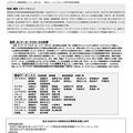 足利カンマーオーケスター 第11回定期演奏会 2018-1 定演