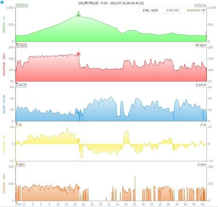 20120721_data