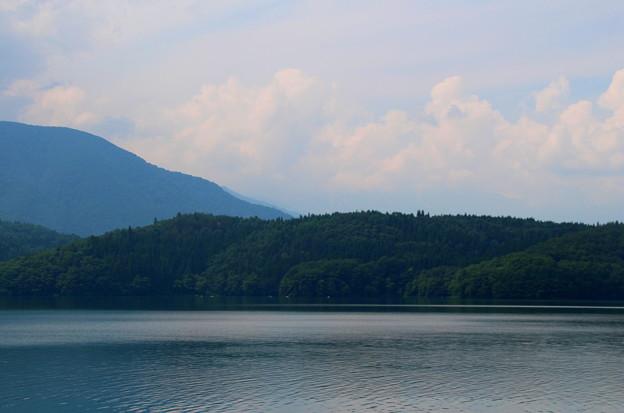 夏の青木湖