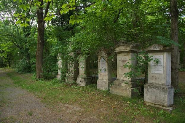 サンクト・マルクス墓地