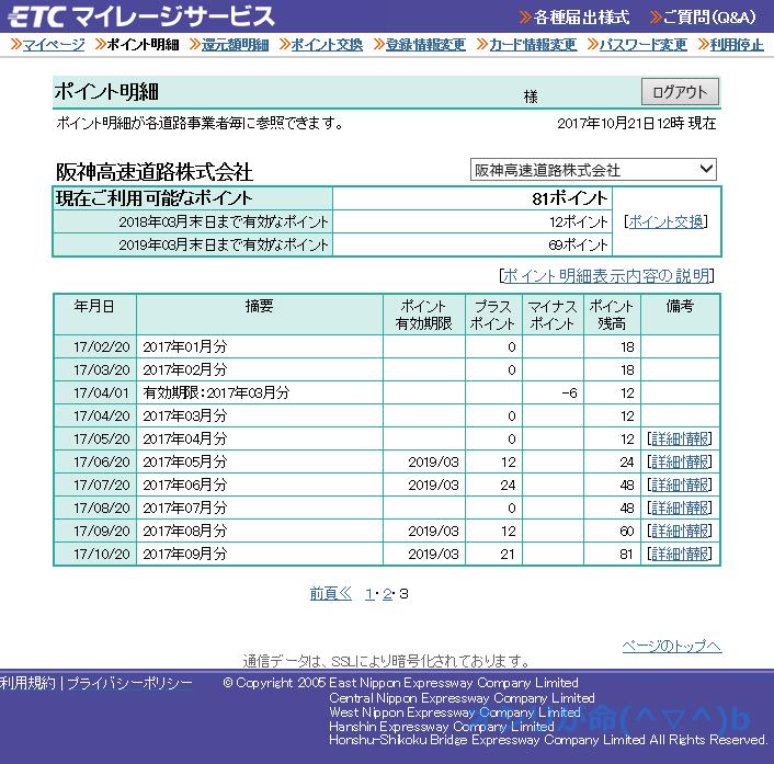 HC17102120