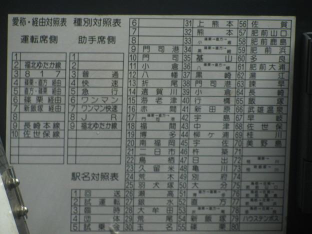 817系のLED対照表