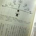 写真: 大江戸生活体験事情より、不定時法