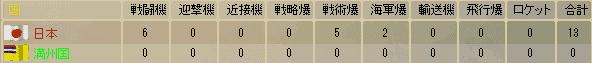 シナ事変時空軍