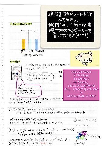 くりちゃんのノート