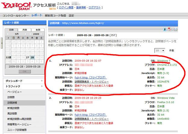 【画像】Yahoo!アクセス解析の「訪問詳細」画面