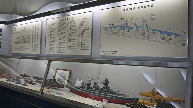 陸奥記念館(3)