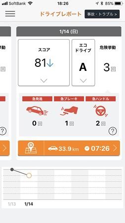 つながるアプリ 1/14 危険挙動