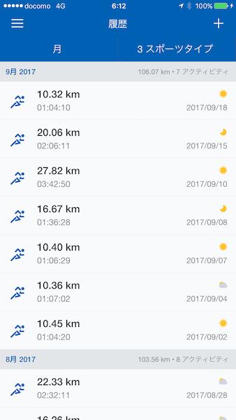 9月18日で今月の100km及び6月から毎月100kmと言う目標を達成