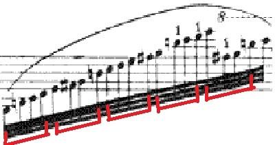 長い装飾音の数え方 東京・中野・練馬・江古田ヴァイオリン・ヴィオラ・音楽教室