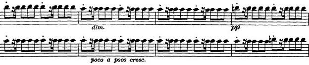 オーケストラで疲れない弾き方2 東京・中野・練馬・江古田、ヴァイオリン・ヴィオラ・音楽教室